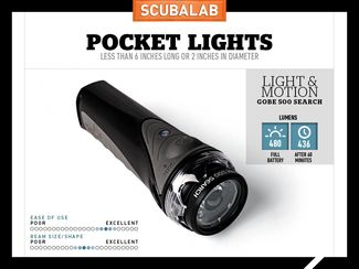 Light and Motion GoBe 500 Search Dive Light Reviewed by ScubaLab