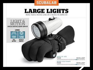 Light and Motion Sola Dive 1200 Spot Light Reviewed by ScubaLab