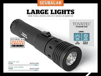 Tovatec Fusion 530 Scuba Diving Light Reviewed by ScubaLab