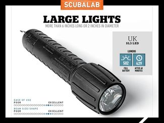 UK SL3 eLED Scuba Diving Light Reviewed by ScubaLab